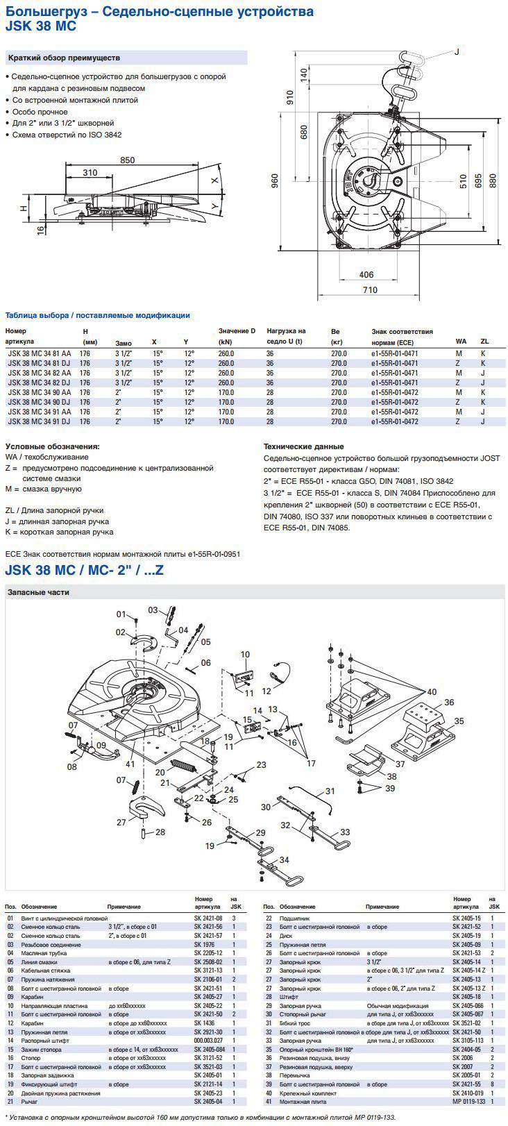 SSU-JOST-JSK-38-MC-TTX